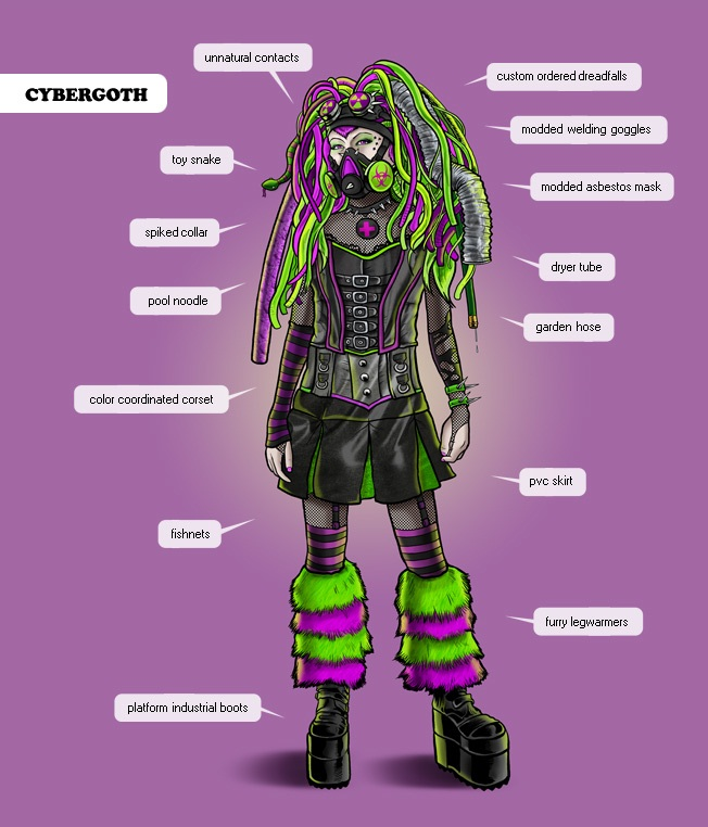 Cyber Goth Clipart
