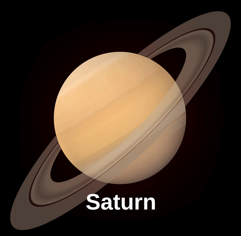Planet Saturn Clipart Black Background