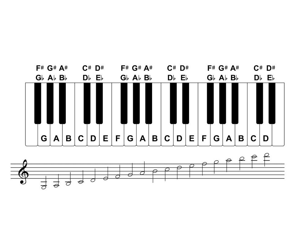 Piano Keyboard clipart picture